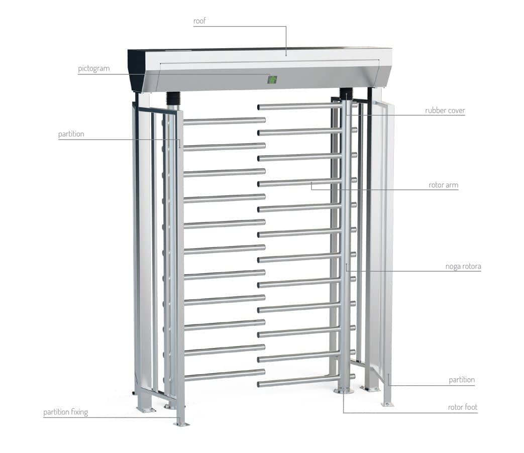 description turnstile ba3-2-i
