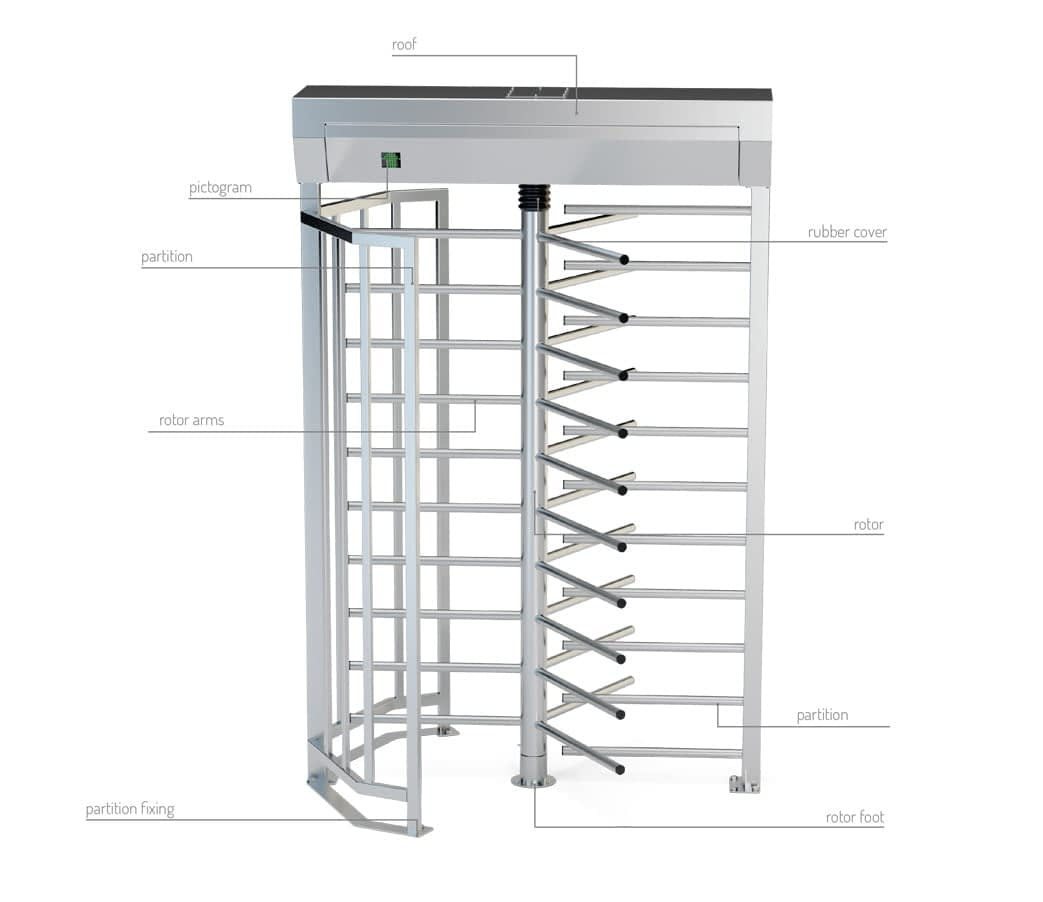 description turnstile ga3-1-3